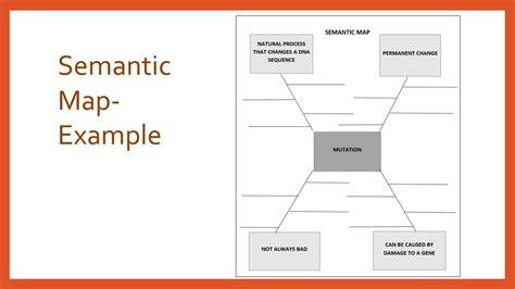 semantic map literacy in content area classes day 2 ppt