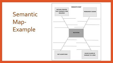 semantics matters semantic map ancient keynote presentation process