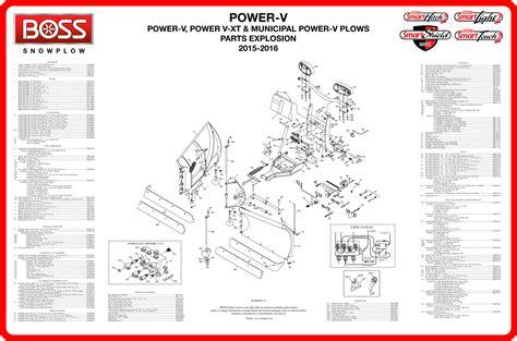 western plow headlight wiring diagram meyer plow wiring