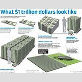 One Trillion Dollars In Numbers | 750 x 583 jpeg 158kB