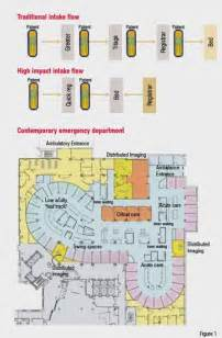 Emergency Department Floor Plan In And Out Of The Emergency Room Streamlined Design Of