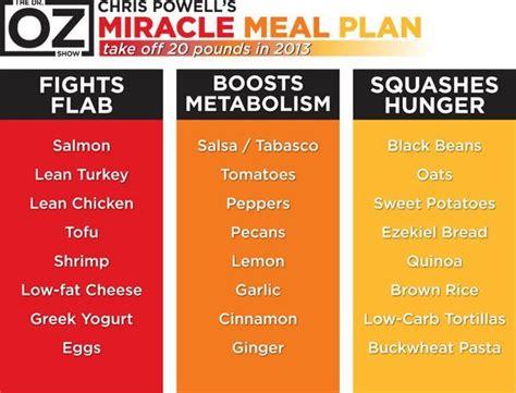 Detox Food Chris Shade by Best 25 Metabolism Boosting Foods Ideas On