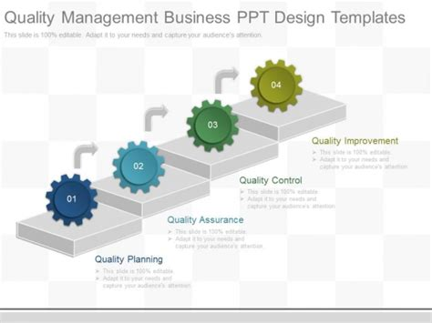 ppt templates for quality management quality control templates pertamini co