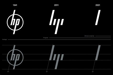 how hp s brilliant new logo came to be the verge