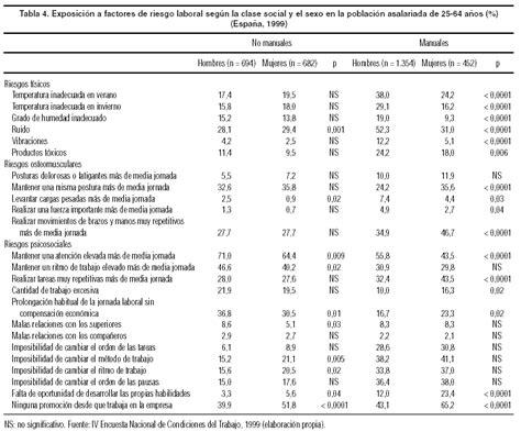 impuestos 2016 colombia porcentajes de impuestos 2016 colombia porcentajes de