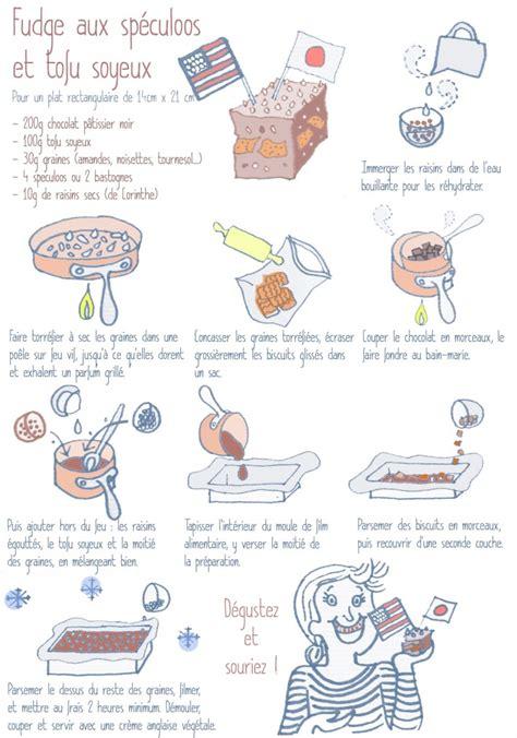 dessin recette de cuisine que j cuisine en bandouli 232 re des recettes d