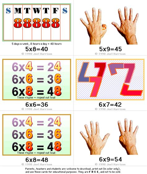 make your own multiplication flash cards math