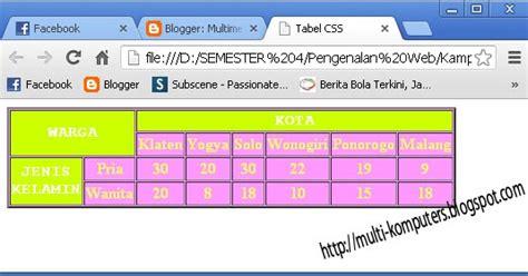 membuat tabel html css cara membuat tabel dengan teknik css multimedia komputer
