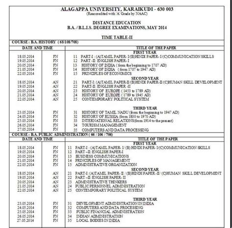 Alagappa Distance Education Mba Syllabus by Alagappa Distance Education Dec Time Table