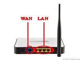 Modem Wifi Fastnet hadi nugroho blogs cara setting wireless router linksys e1200 cisco pada fastnet