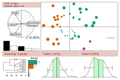 spatial pattern analysis in human geography visualising for human geography spatial ly