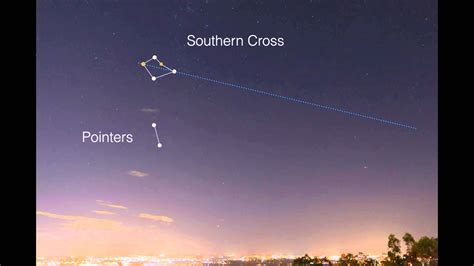 Find South Africa Finding South With The Southern Cross