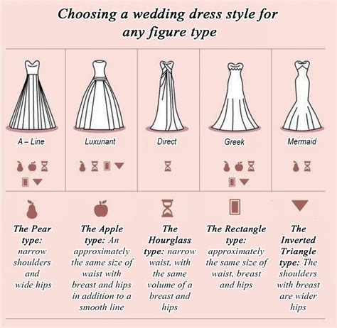 body types and shapes wedding dress styles for body types according to your body
