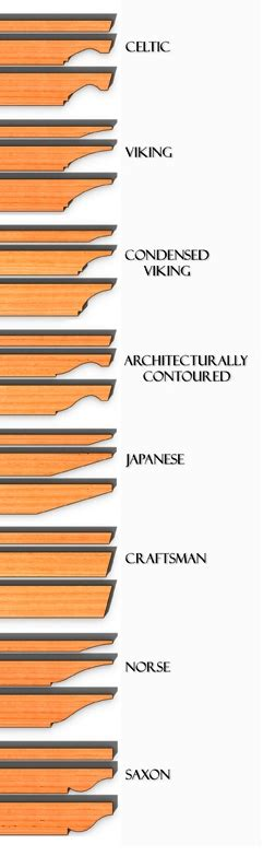 Pergola Rafter Tails Templates Pergola End Designs Plans Diy Free Download Large Workbench Woodwork Definition