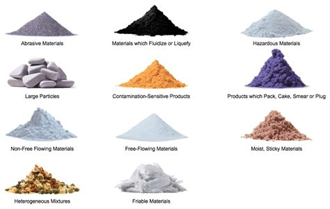 bulk material handling equipment manufacturers and companies
