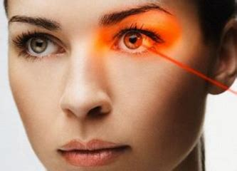 perms after surgery how much does permanent eye color change cost surgery and