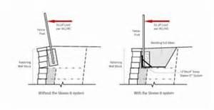 polk audio subwoofer repair manuals and image wiring diagrams