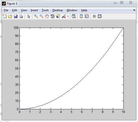 line pattern in matlab introduction to 2d plotting in matlab beginners tutorial