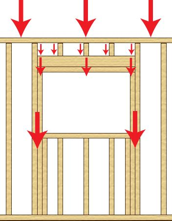 framing a window open up creating interior windows in load bearing walls