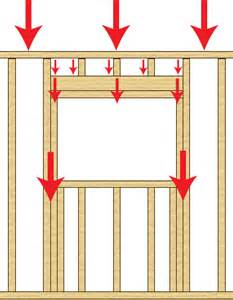 how to frame a window window framing on construction home improvement