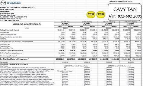 new mazda price list mazda cx 5 facelift ckd prices revealed 2 5l models now
