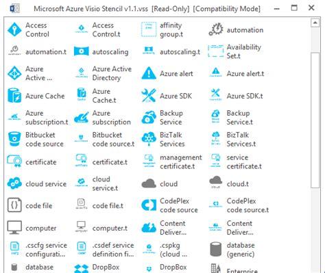 Microsoft Azure Visio Stencils Trevor Sullivan Microsoft Visio Templates