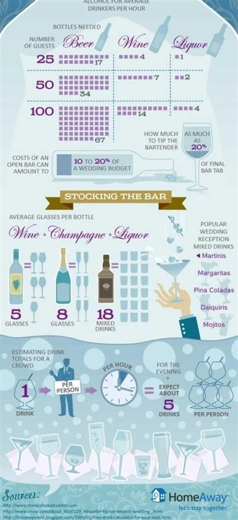 Best 25  Wedding alcohol ideas on Pinterest   Alcohol