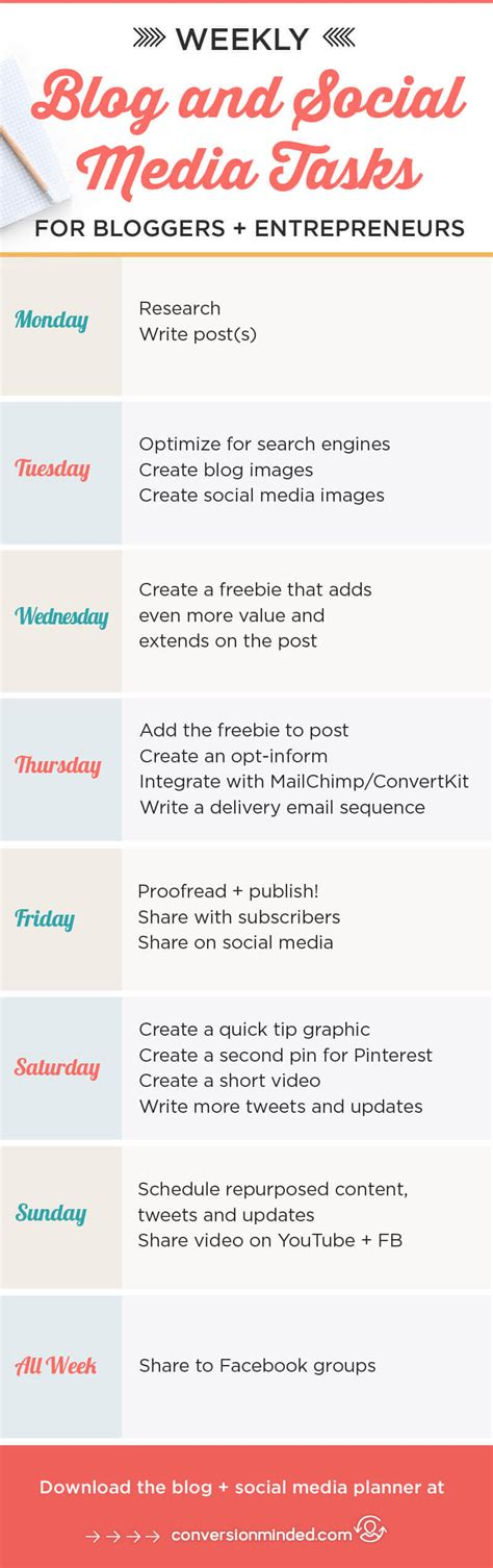 7 Day Social Media Plan For Your Blog Plus A Free Planner Social Media Marketing Strategy Template