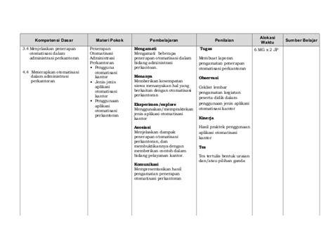 format laporan eksperimen contoh laporan eksperimen surpriz menu