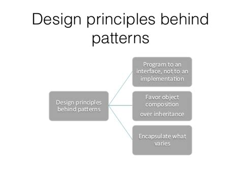 application design principles software architecture principles patterns and practices