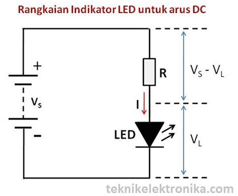 dioda wiki hr tabel rumus resistor 28 images science zone software indonesia berguna sebagai alat bantu