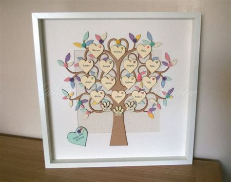 Handmade Family - 1000 ideas about family tree crafts on cricut