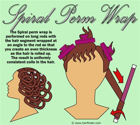 perm sectioning techniques how to wrap a spiral perm spiral perm wrapping diagram