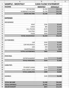 spreadsheet template for budget monthly budget spreadsheet coordinated kate