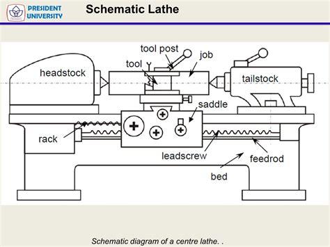 lathe wiring diagram 20 wiring diagram images wiring