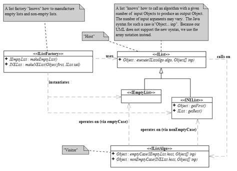 design application rce design paterns for fractals