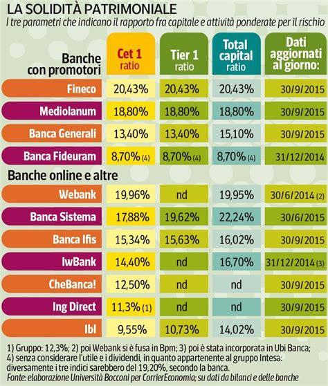 Banca Delle Marche Situazione Finanziaria by Credito Banche Ecco Le Pi 249 Solide Corriere It