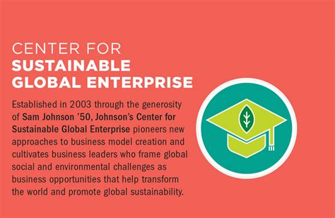 Of Carolina Mba In Sustainable Enterprises by Spotlight On Business Sustainability In The Cornell