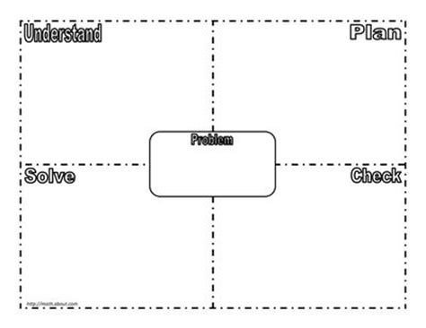 Math Graphic Organizer Templates by How To Use Graphic Organizers In Math