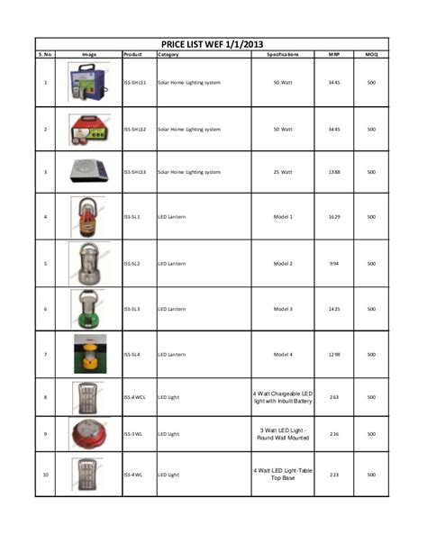 solar system price list catalogue solar lucky india