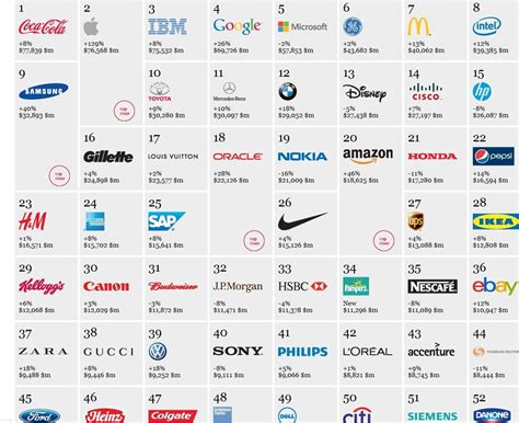 Best Global Mba Brands by Sports Brands Logos Pictures To Pin On Pinsdaddy