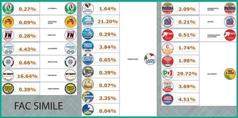 elezioni regionali interno info elezioni fac simile scheda elezioni regionali lazio 2018