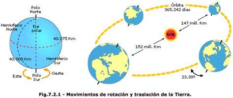 siguen los movimientos de la radio en colombia latitud y longitud navegaci 243 n a 233 rea asoc pasi 211 n por volar