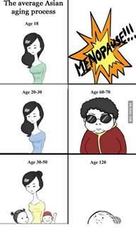 Asian Aging Meme - 25 best memes about asian age asian age memes