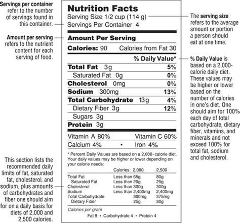 Food Label Worksheet by 16 Best Images Of Nutrition Label Worksheet Printable