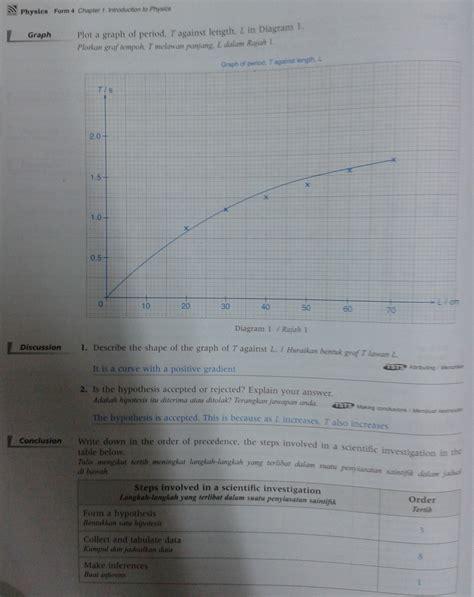 Buku Teori Graf cikgu ayu cikguayu27