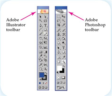 how to reset toolbar in photoshop photoshop how to edit a incorporating vector graphics designing with images
