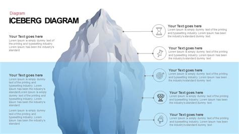 Iceberg Diagram Keynote And Powerpoint Template Slidebazaar Iceberg Powerpoint Template
