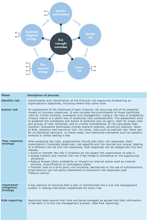erm tool financial risk management and risk reporting
