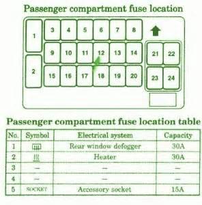Mitsubishi Pajero Fuse Box Layout Pajero Fuse Box Diagram Get Free Image About Wiring Diagram